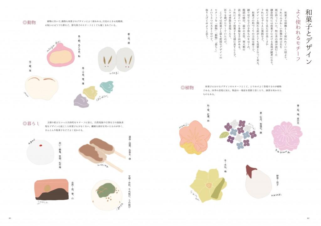 和菓子について、私は知りたい。